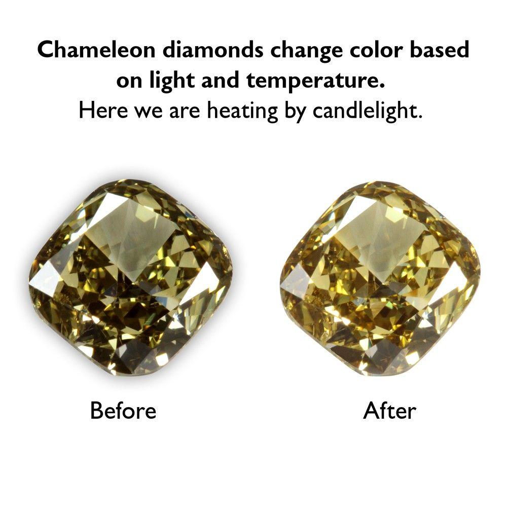 光及溫度的轉變可令變色龍鑽石變色.jpg