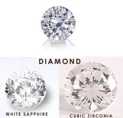 2. 鑽石與白色藍寶石及鋯石 比較.jpg