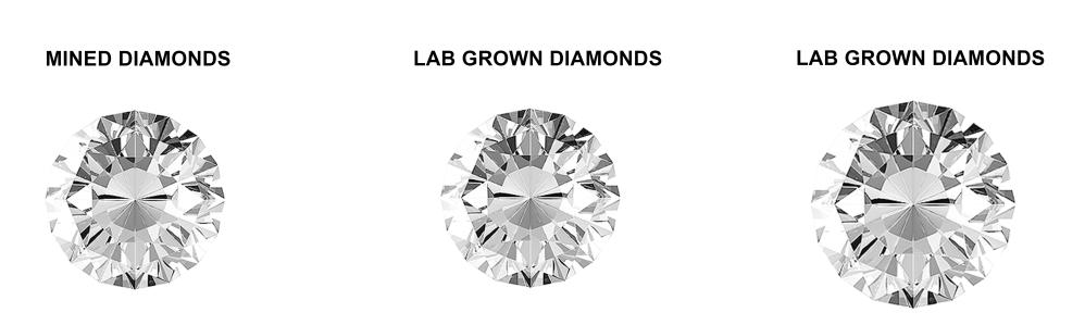4.天然 與人造鑽石比較.png