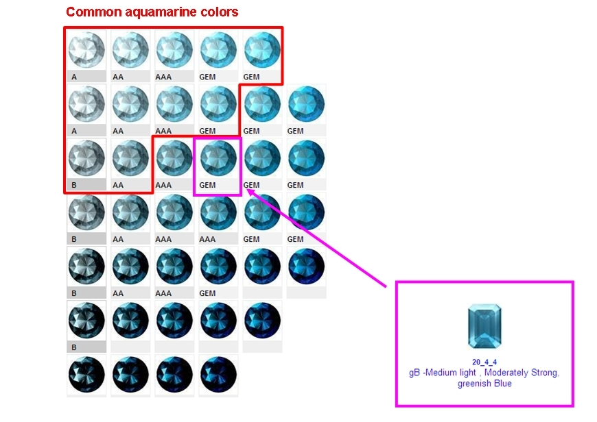 3. 海藍寶石色譜.jpg