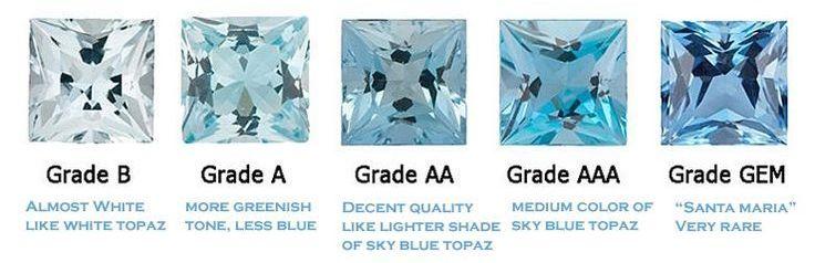 3.1 海藍寶石色譜2.jpg